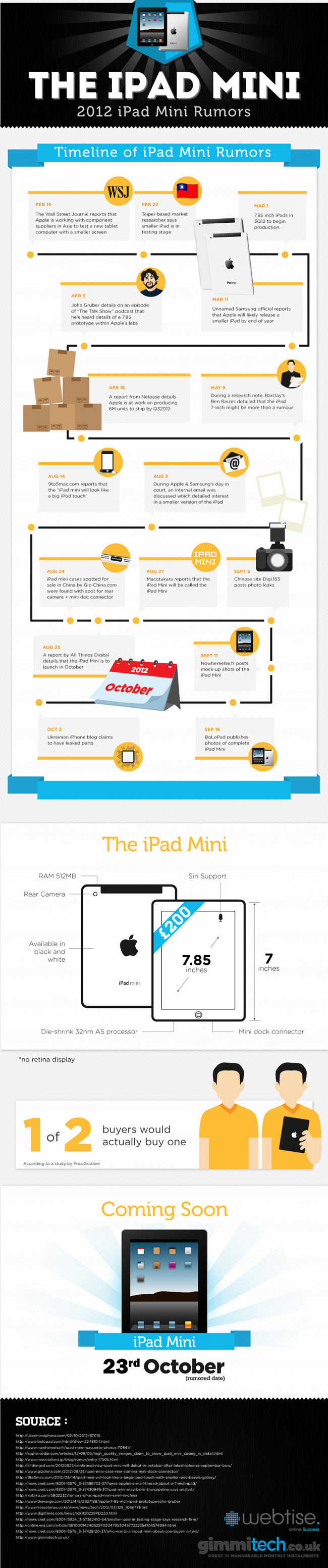ipad mini infographic