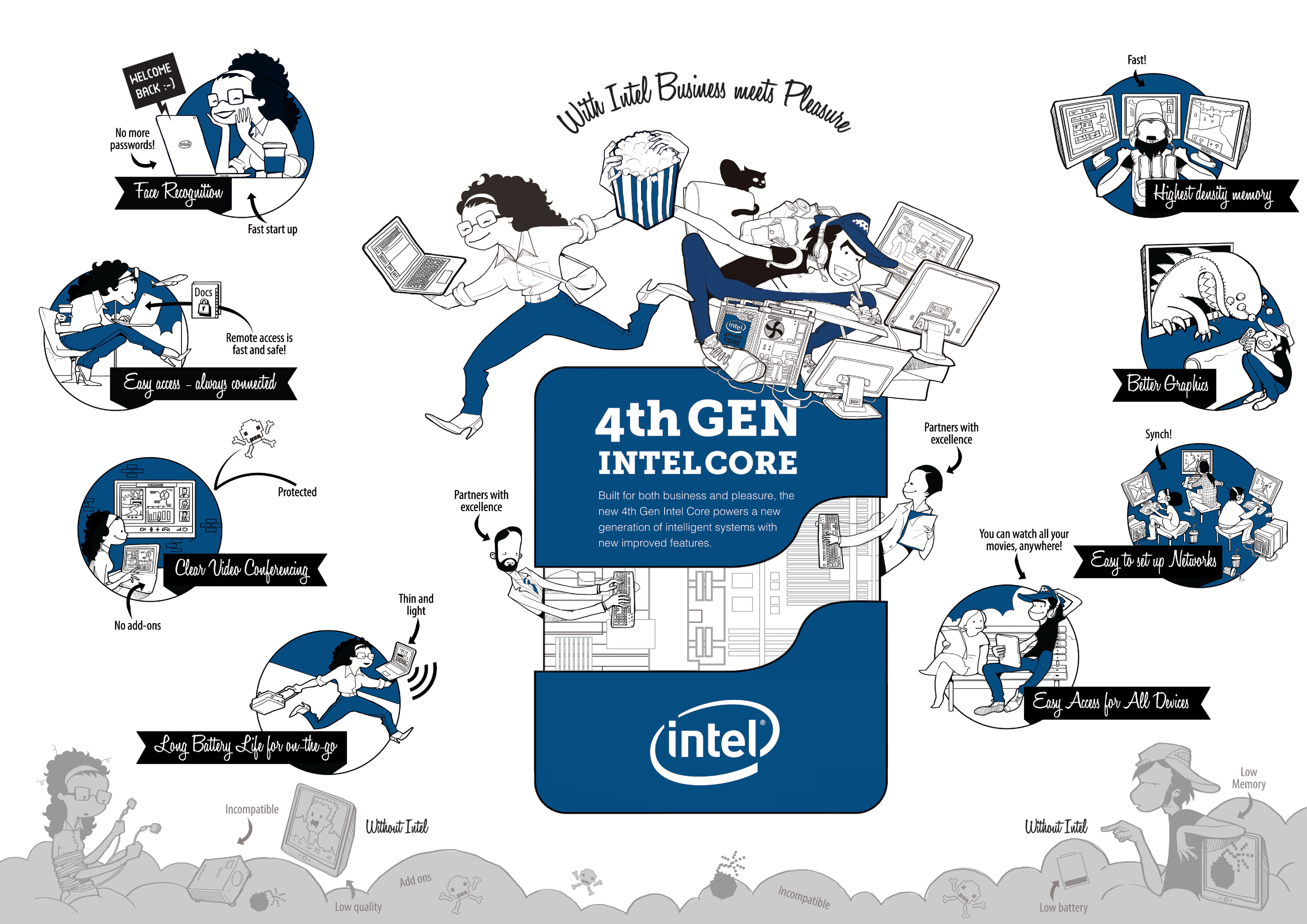 Intel explains the importance of what's inside matters_Ilustration 04102013