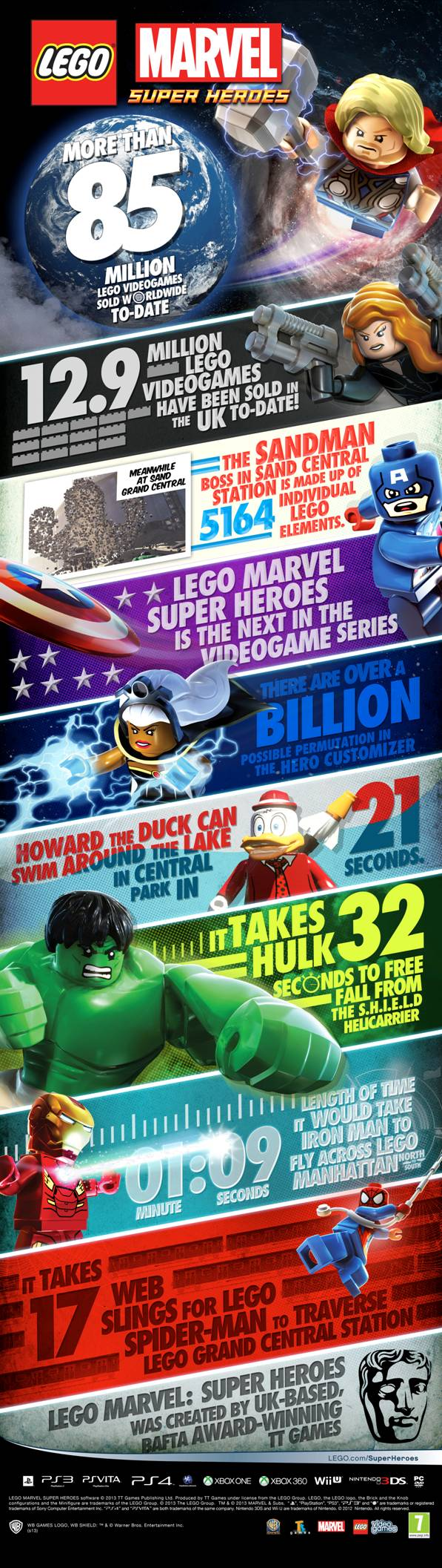 Lego Infograph2