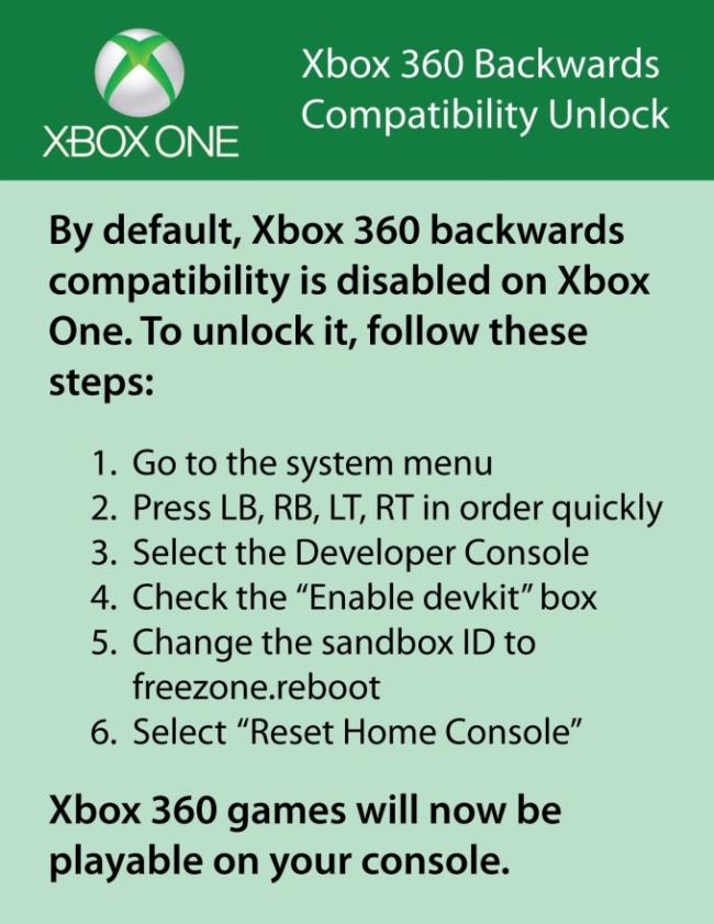 Xbox One brick