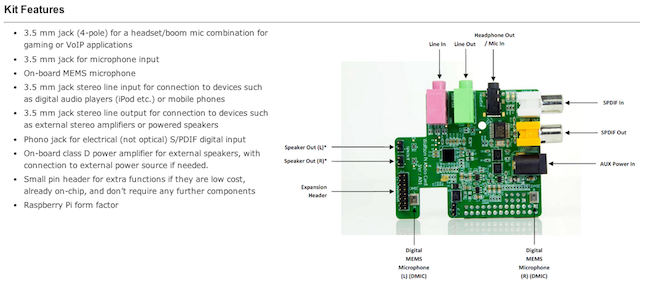 Sound card features