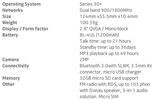 full specs Nokia 225