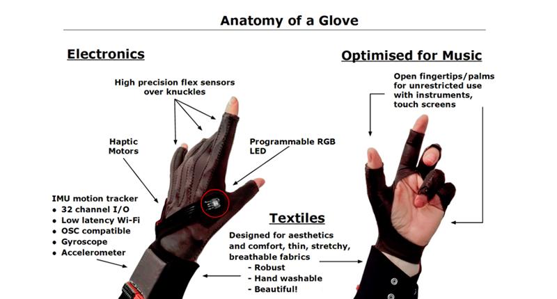 music glove 1