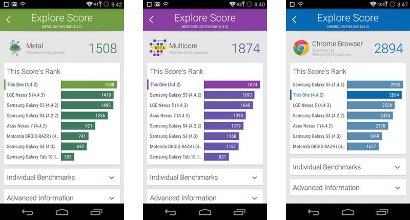 OnePlus One Vellamo Benchmark Scores