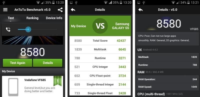 Vodacom Smart Kicka Antutu