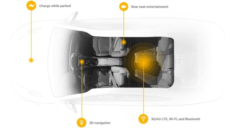 Qualcomm smartcar platform ces 2015