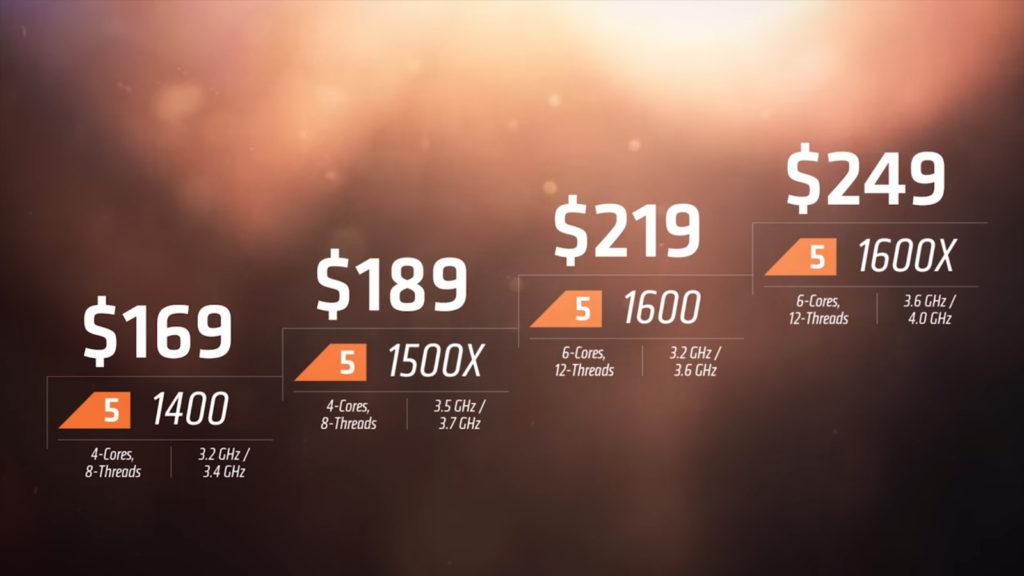 Watch: Ryzen 5 1600 vs Core i7 7800X in 30 game battle