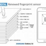 Lets Go Digital,fingerprint scanner