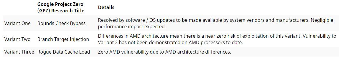 amd exploit