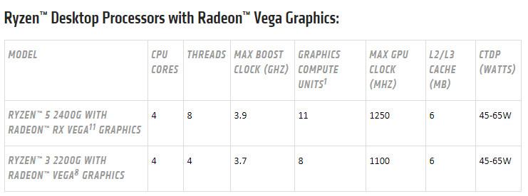AMD,Ryzen,