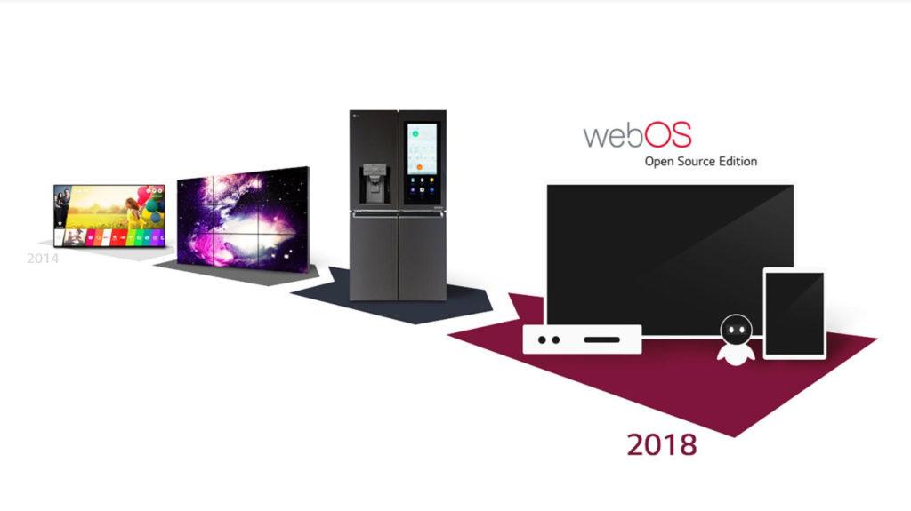 LG,WebOS