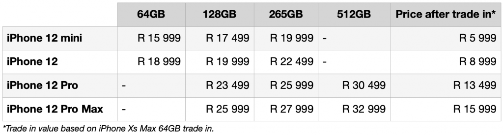 iphone 12 price south africa