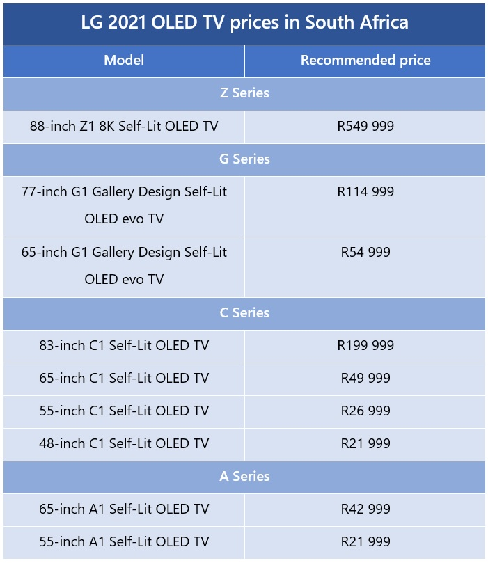 lg 2021 oled tv prices south africa