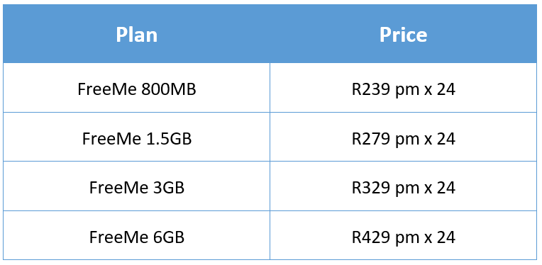 telkom galaxy a22 contract prices