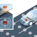 Volvo Magnet road
