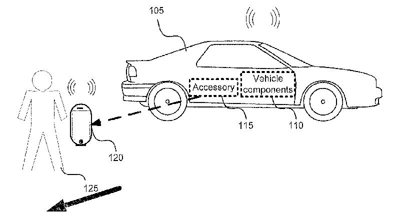 Apple car tech