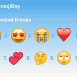 twitter most tweeted emoji 2018 1