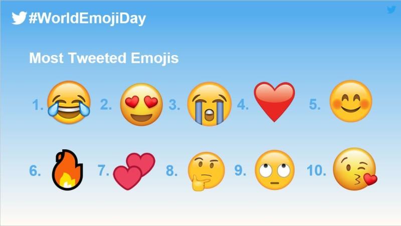 twitter most tweeted emoji 2018 1