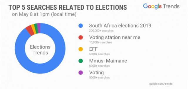 south africa election searches 2019 may 8 2