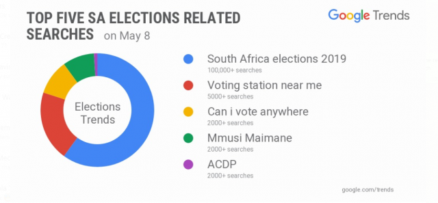 south africa election searches 2019 may 8