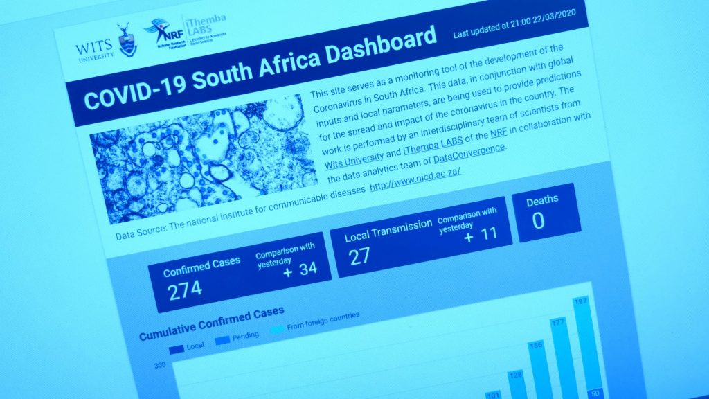 wits university coronavirus dashboard south africa