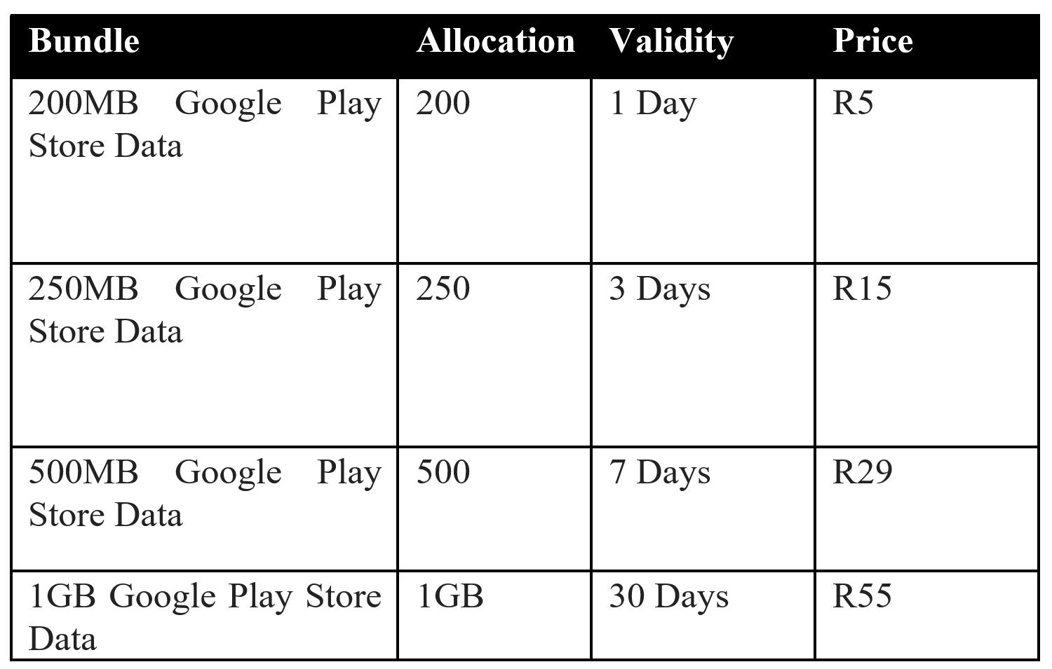 vodacom google play data bundles