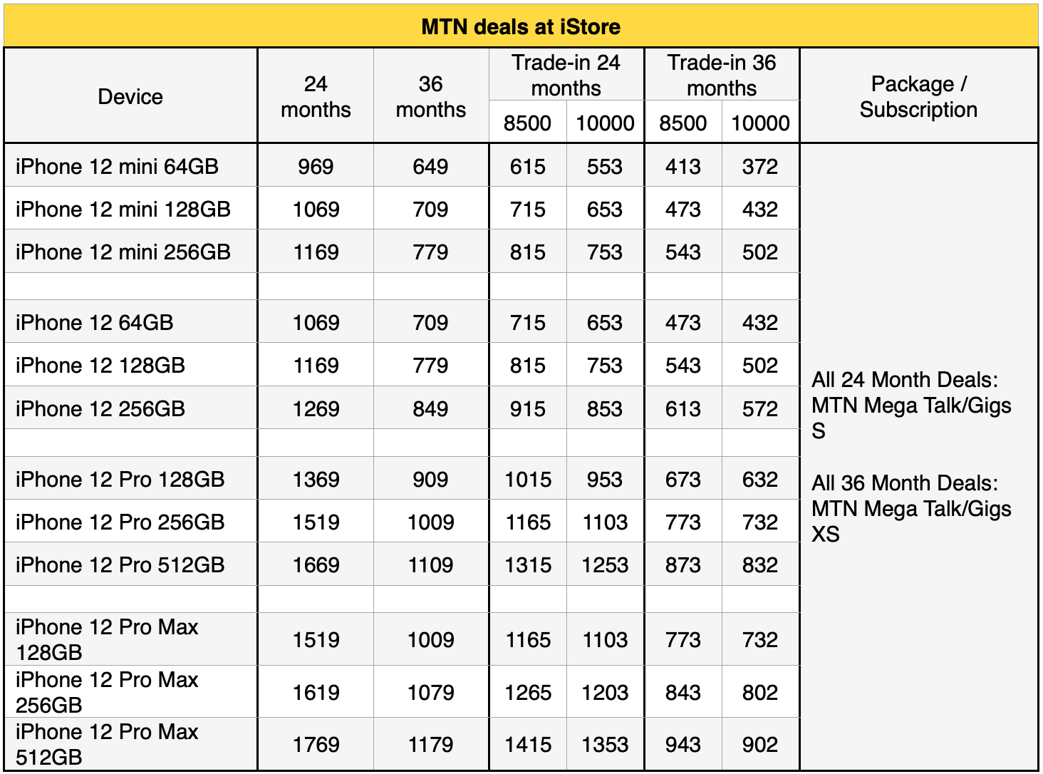 mtn iphone 12 contracts
