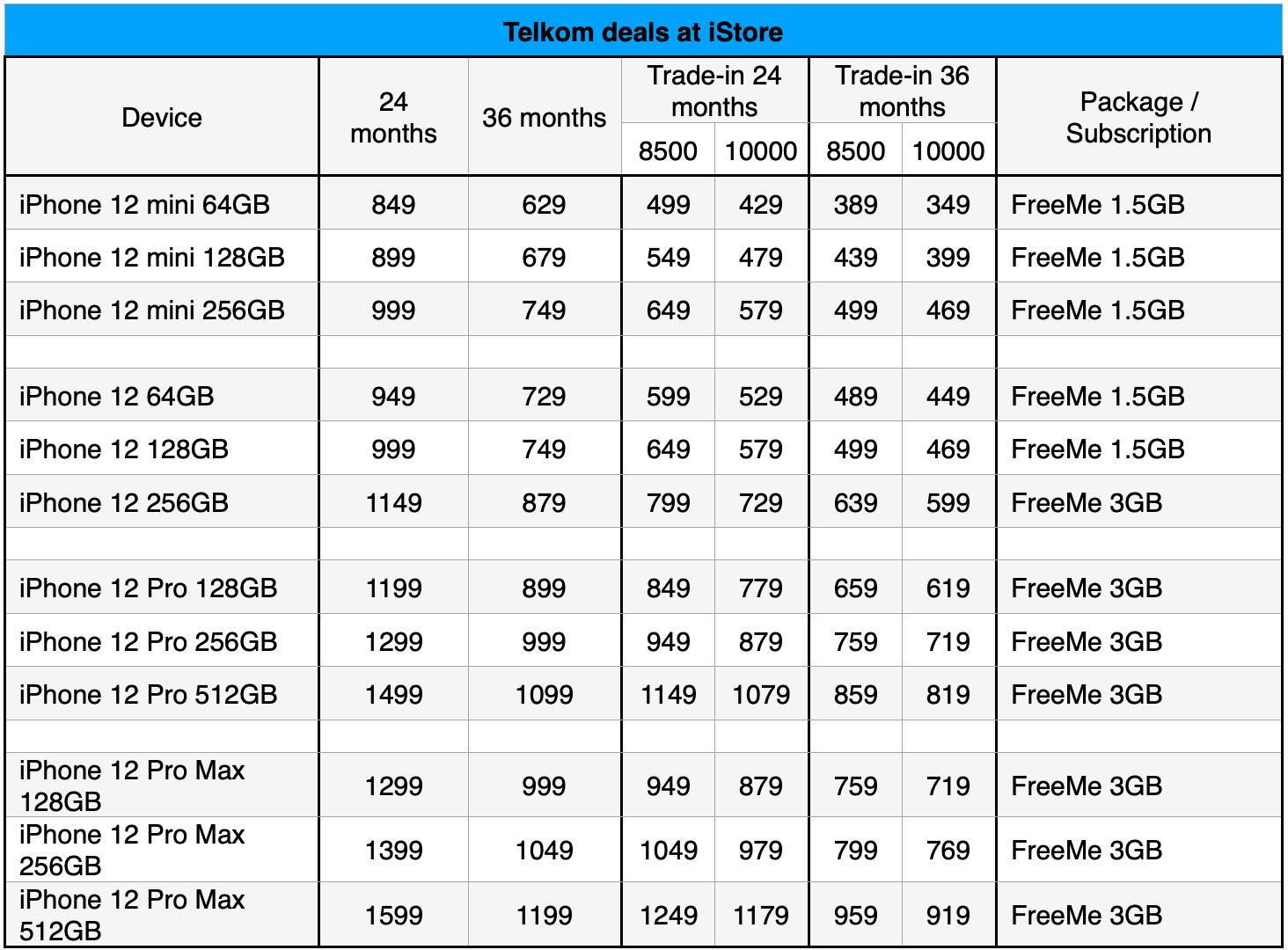 telkom iphone 12 contracts