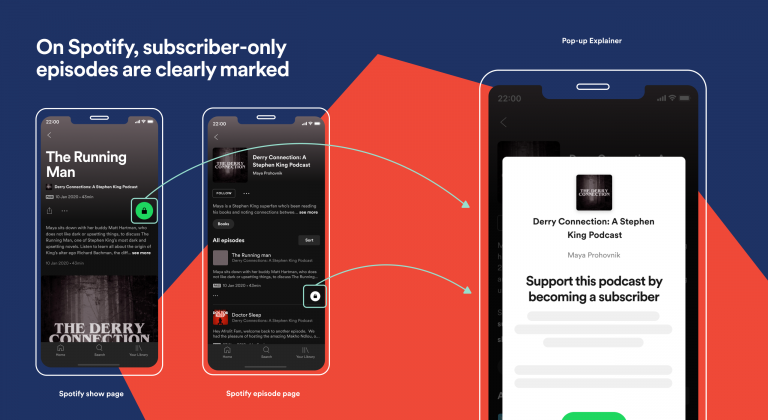 Spotify podcasts subscribers