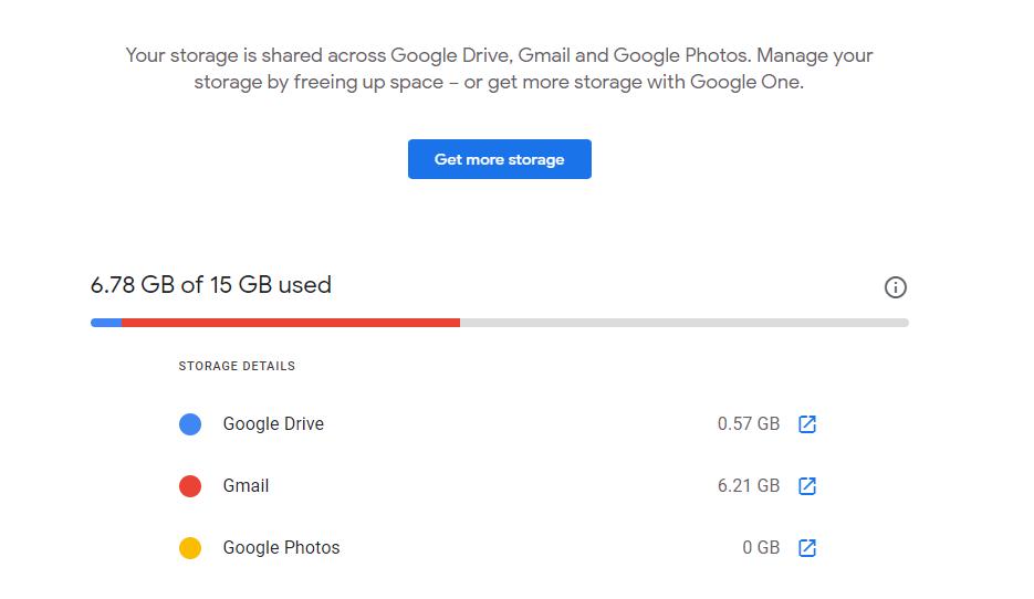 what counts towards google photos account storage
