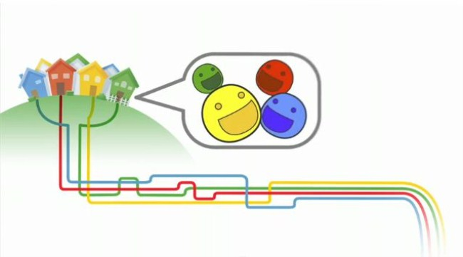 Google Fibre-Optic Network