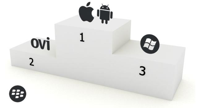 app_store_rankings2